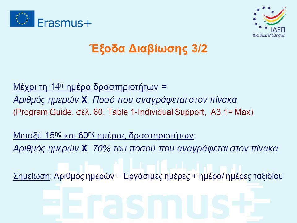 Έξοδα Διαβίωσης 3/2 Μέχρι τη 14 η ημέρα δραστηριοτήτων = Αριθμός ημερών Χ Ποσό που αναγράφεται στον πίνακα (Program Guide, σελ. 60, Table 1-Individual