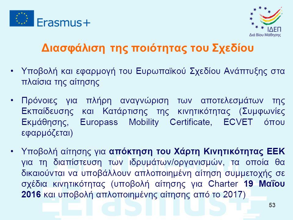 Διασφάλιση της ποιότητας του Σχεδίου Υποβολή και εφαρμογή του Ευρωπαϊκού Σχεδίου Ανάπτυξης στα πλαίσια της αίτησης Πρόνοιες για πλήρη αναγνώριση των α