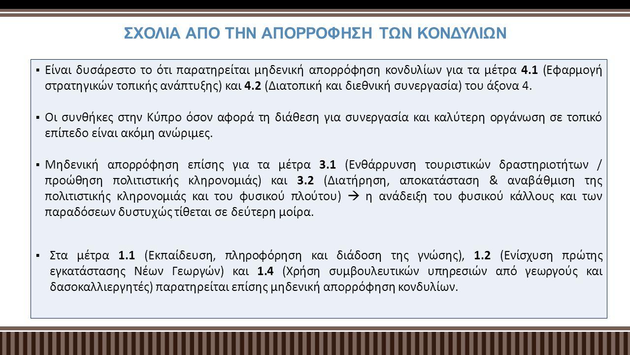 ΣΧΟΛΙΑ ΑΠΟ ΤΗΝ ΑΠΟΡΡΟΦΗΣΗ ΤΩΝ ΚΟΝΔΥΛΙΩΝ  Είναι δυσάρεστο το ότι παρατηρείται μηδενική απορρόφηση κονδυλίων για τα μέτρα 4.1 (Εφαρμογή στρατηγικών τοπικής ανάπτυξης) και 4.2 (Διατοπική και διεθνική συνεργασία) του άξονα 4.