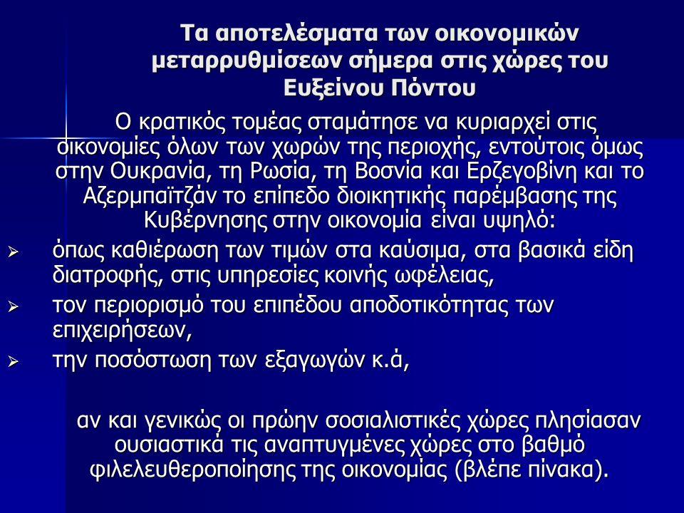 Τα αποτελέσματα των οικονομικών μεταρρυθμίσεων σήμερα στις χώρες του Ευξείνου Πόντου Ο κρατικός τομέας σταμάτησε να κυριαρχεί στις οικονομίες όλων των χωρών της περιοχής, εντούτοις όμως στην Ουκρανία, τη Ρωσία, τη Βοσνία και Ερζεγοβίνη και το Αζερμπαϊτζάν το επίπεδο διοικητικής παρέμβασης της Κυβέρνησης στην οικονομία είναι υψηλό: Ο κρατικός τομέας σταμάτησε να κυριαρχεί στις οικονομίες όλων των χωρών της περιοχής, εντούτοις όμως στην Ουκρανία, τη Ρωσία, τη Βοσνία και Ερζεγοβίνη και το Αζερμπαϊτζάν το επίπεδο διοικητικής παρέμβασης της Κυβέρνησης στην οικονομία είναι υψηλό:  όπως καθιέρωση των τιμών στα καύσιμα, στα βασικά είδη διατροφής, στις υπηρεσίες κοινής ωφέλειας,  τον περιορισμό του επιπέδου αποδοτικότητας των επιχειρήσεων,  την ποσόστωση των εξαγωγών κ.ά, αν και γενικώς οι πρώην σοσιαλιστικές χώρες πλησίασαν ουσιαστικά τις αναπτυγμένες χώρες στο βαθμό φιλελευθεροποίησης της οικονομίας (βλέπε πίνακα).