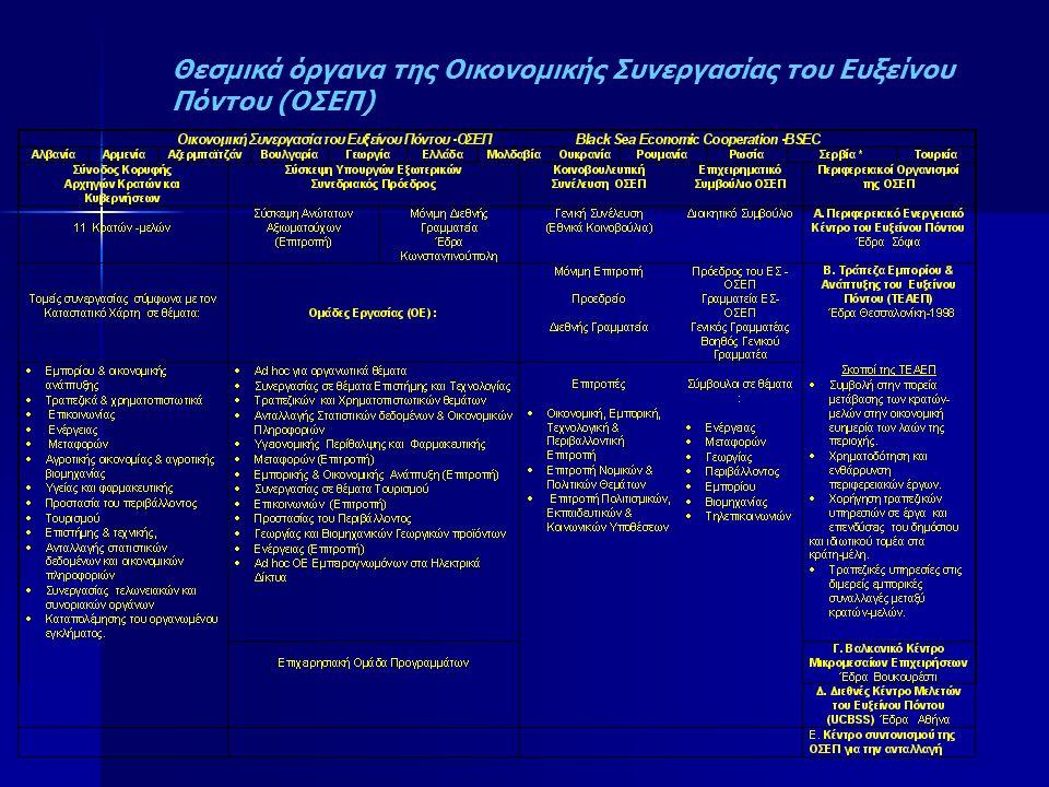 Θεσμικά όργανα της Οικονομικής Συνεργασίας του Ευξείνου Πόντου (ΟΣΕΠ)