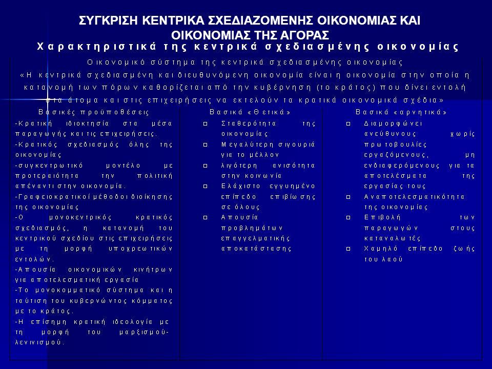 ιδιαιτερότητες μετάβασης στην οικονομία της αγοράς των πρώην σοσιαλιστικών χωρών της Παρευξείνιας περιοχής Δημιουργήθηκαν δύο διαμετρικά αντίθετες τάσεις διαμόρφωσης του εξωτερικού εμπορίου μετά το 1992: Δημιουργήθηκαν δύο διαμετρικά αντίθετες τάσεις διαμόρφωσης του εξωτερικού εμπορίου μετά το 1992: οι επιχειρήσεις εξωτερικού εμπορίου χρησιμοποίησαν διαφορετικούς τρόπους παράκαμψης τους : μείωση των δηλωθέντων ποσοτήτων στις εξαγωγές μέχρι και την χρησιμοποίηση των δυνατοτήτων της επανεξαγωγής (re-export), που πρόσφεραν οι διακρατικές συμφωνίες παράδοσης εμπορευμάτων μεταξύ χωρών πρώην ΕΣΣΔ οι επιχειρήσεις εξωτερικού εμπορίου χρησιμοποίησαν διαφορετικούς τρόπους παράκαμψης τους : μείωση των δηλωθέντων ποσοτήτων στις εξαγωγές μέχρι και την χρησιμοποίηση των δυνατοτήτων της επανεξαγωγής (re-export), που πρόσφεραν οι διακρατικές συμφωνίες παράδοσης εμπορευμάτων μεταξύ χωρών πρώην ΕΣΣΔ Παράδειγμα: Εξαγωγές μετάλλων αξίας 367 εκατ.