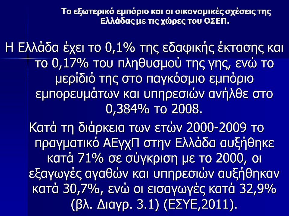 Το εξωτερικό εμπόριο και οι οικονομικές σχέσεις της Ελλάδας με τις χώρες του ΟΣΕΠ.