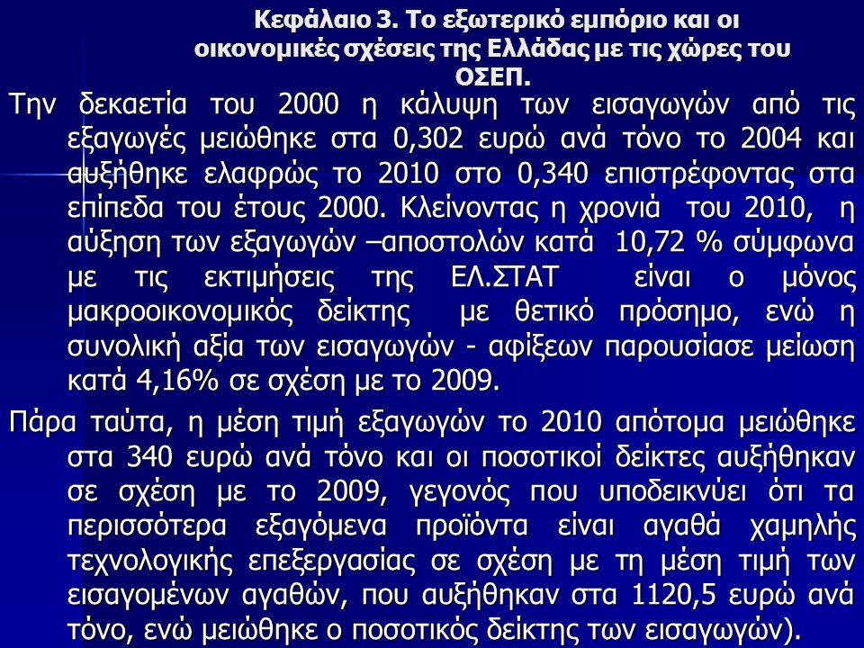 Κεφάλαιο 3. Το εξωτερικό εμπόριο και οι οικονομικές σχέσεις της Ελλάδας με τις χώρες του ΟΣΕΠ.