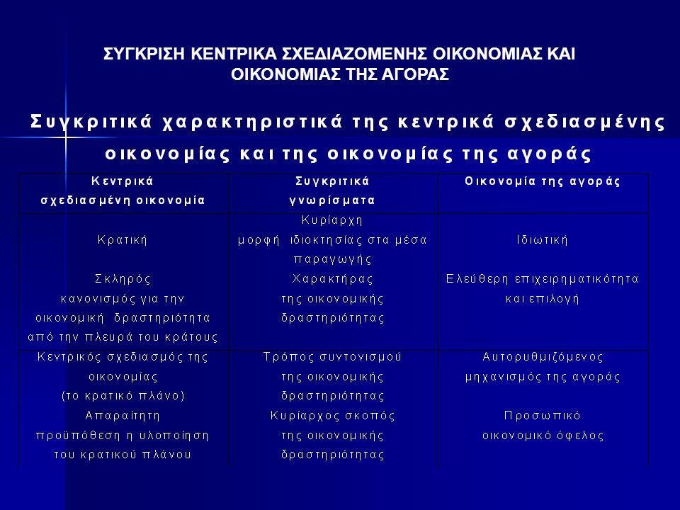 ιδιαιτερότητες μετάβασης στην οικονομία της αγοράς των πρώην σοσιαλιστικών χωρών της Παρευξείνιας περιοχής Τα βασικά χαρακτηριστικά της οικονομικής πολιτικής των πρώην σοσιαλιστικών χωρών της Παρευξείνιας περιοχής από το 1992 είναι: Νομοθετική ρύθμιση αργών ρυθμών ιδιωτικοποίησης, μέσω εξαίρεσης της πλειοψηφίας των αποδοτικών κρατικών επιχειρήσεων από τον κατάλογο των ιδιωτικοποιημένων μονάδων.