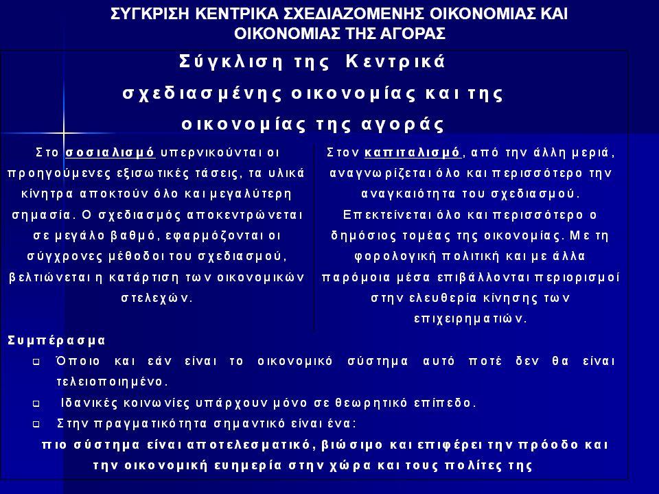 Κεφάλαιο 3.Το εξωτερικό εμπόριο και οι οικονομικές σχέσεις της Ελλάδας με τις χώρες του ΟΣΕΠ.