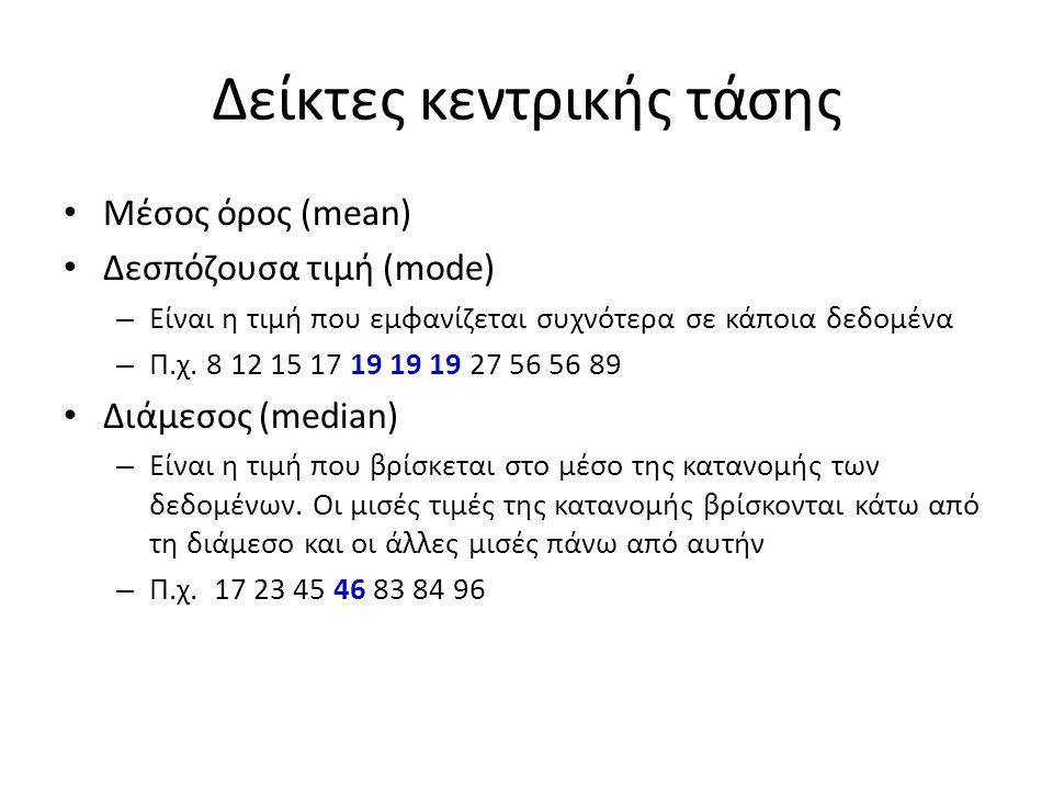 Δείκτες κεντρικής τάσης Μέσος όρος (mean) Δεσπόζουσα τιμή (mode) – Είναι η τιμή που εμφανίζεται συχνότερα σε κάποια δεδομένα – Π.χ.