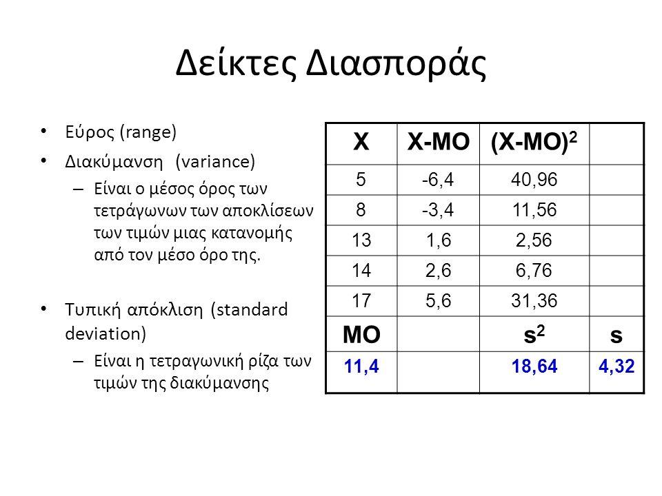 Δείκτες Διασποράς Εύρος (range) Διακύμανση (variance) – Είναι ο μέσος όρος των τετράγωνων των αποκλίσεων των τιμών μιας κατανομής από τον μέσο όρο της.