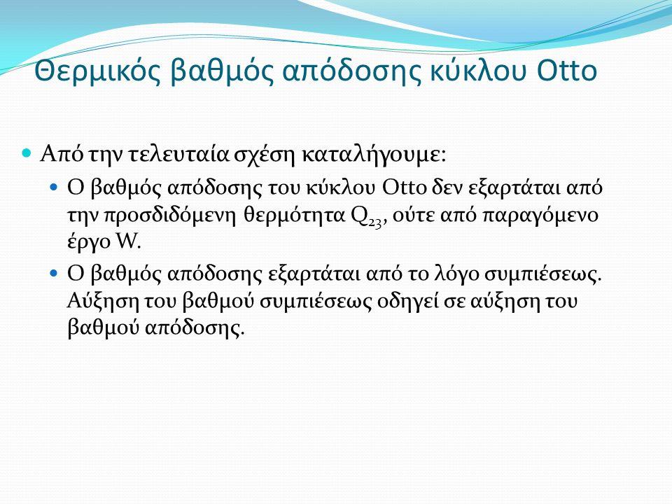 Θερμικός βαθμός απόδοσης κύκλου Otto Από την τελευταία σχέση καταλήγουμε: Ο βαθμός απόδοσης του κύκλου Otto δεν εξαρτάται από την προσδιδόμενη θερμότητα Q 23, ούτε από παραγόμενο έργο W.
