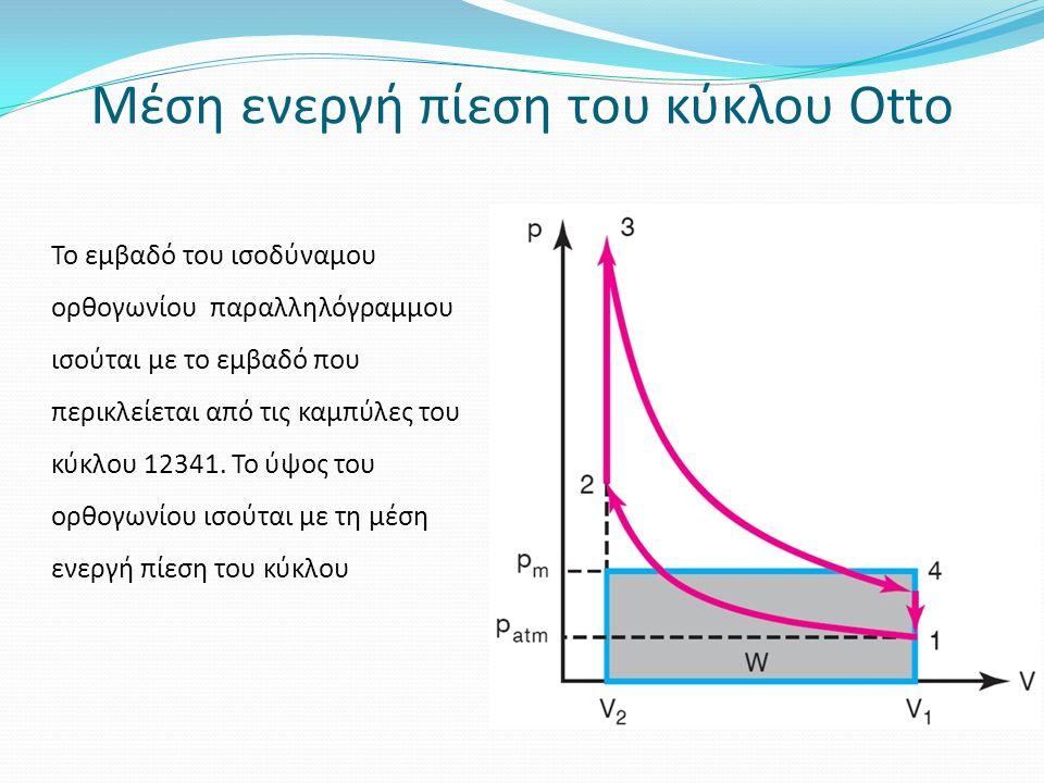 Μέση ενεργή πίεση του κύκλου Otto Το εμβαδό του ισοδύναμου ορθογωνίου παραλληλόγραμμου ισούται με το εμβαδό που περικλείεται από τις καμπύλες του κύκλου 12341.