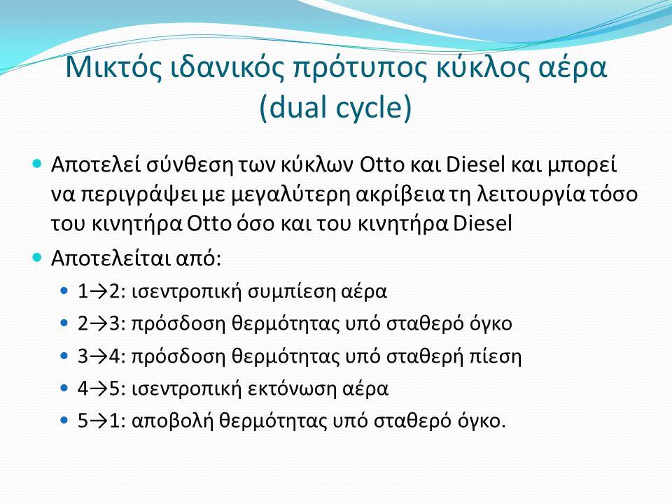 Μικτός ιδανικός πρότυπος κύκλος αέρα (dual cycle) Αποτελεί σύνθεση των κύκλων Otto και Diesel και μπορεί να περιγράψει με μεγαλύτερη ακρίβεια τη λειτουργία τόσο του κινητήρα Otto όσο και του κινητήρα Diesel Αποτελείται από: 1→2: ισεντροπική συμπίεση αέρα 2→3: πρόσδοση θερμότητας υπό σταθερό όγκο 3→4: πρόσδοση θερμότητας υπό σταθερή πίεση 4→5: ισεντροπική εκτόνωση αέρα 5→1: αποβολή θερμότητας υπό σταθερό όγκο.