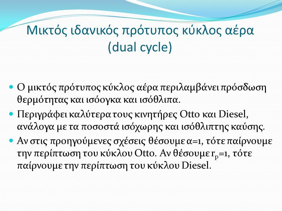 Μικτός ιδανικός πρότυπος κύκλος αέρα (dual cycle) Ο μικτός πρότυπος κύκλος αέρα περιλαμβάνει πρόσδωση θερμότητας και ισόογκα και ισόθλιπα.