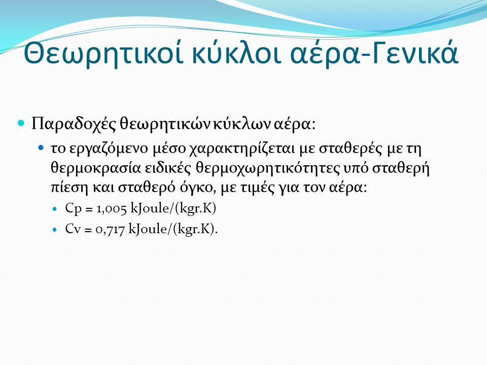 Παραδοχές θεωρητικών κύκλων αέρα: το εργαζόμενο μέσο χαρακτηρίζεται με σταθερές με τη θερμοκρασία ειδικές θερμοχωρητικότητες υπό σταθερή πίεση και σταθερό όγκο, με τιμές για τον αέρα: Cp = 1,005 kJoule/(kgr.K) Cv = 0,717 kJoule/(kgr.K).