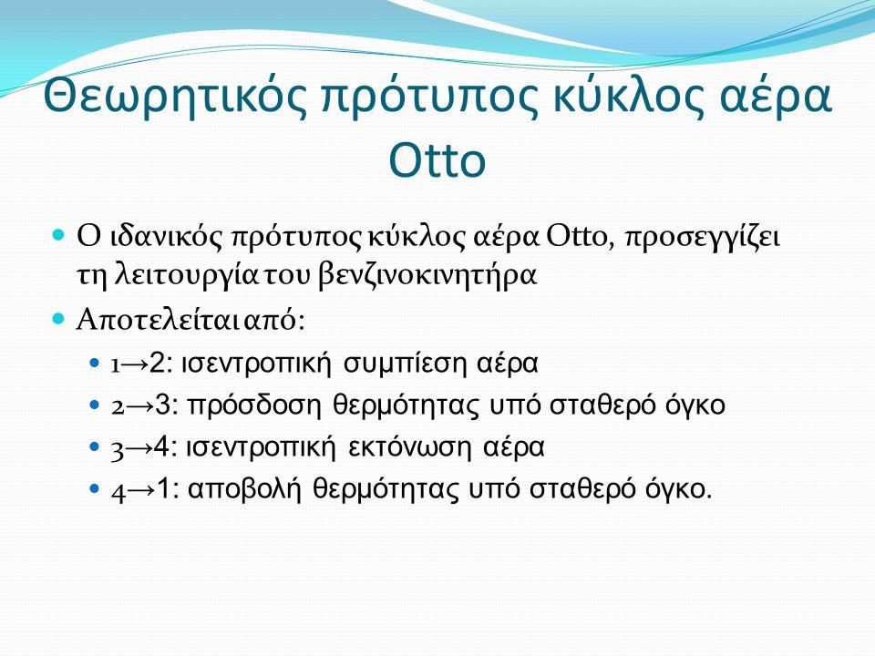 Θεωρητικός πρότυπος κύκλος αέρα Otto Ο ιδανικός πρότυπος κύκλος αέρα Otto, προσεγγίζει τη λειτουργία του βενζινοκινητήρα Αποτελείται από: 1 →2: ισεντροπική συμπίεση αέρα 2 →3: πρόσδοση θερμότητας υπό σταθερό όγκο 3 →4: ισεντροπική εκτόνωση αέρα 4 →1: αποβολή θερμότητας υπό σταθερό όγκο.