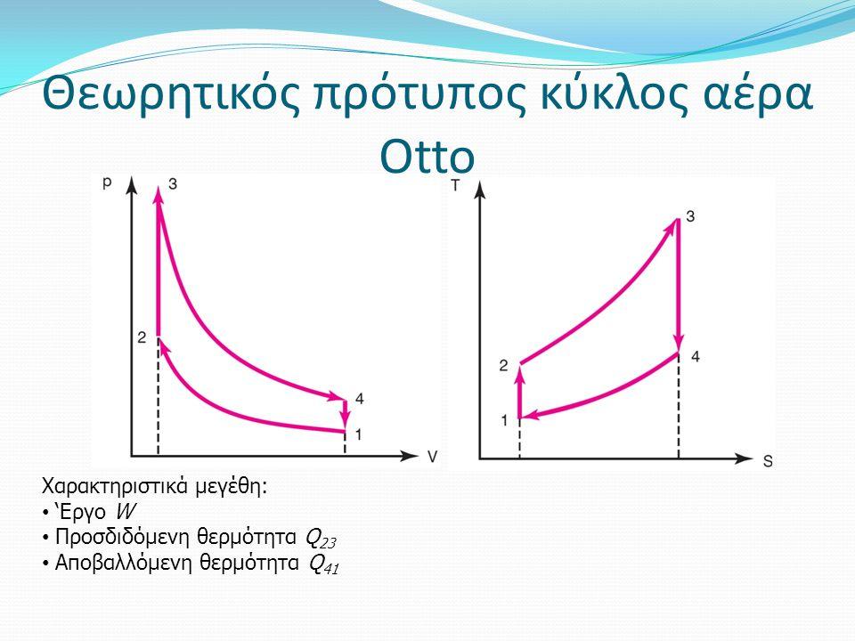 Χαρακτηριστικά μεγέθη: 'Εργο W Προσδιδόμενη θερμότητα Q 23 Αποβαλλόμενη θερμότητα Q 41