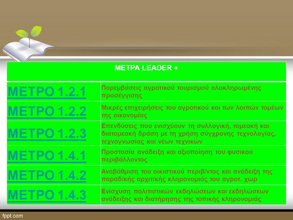 ΜΕΤΡΑ LEADER + ΜΕΤΡΟ 1.2.1 Παρεμβάσεις αγροτικού τουρισμού ολοκληρωμένης προσέγγισης ΜΕΤΡΟ 1.2.2 Μικρές επιχειρήσεις του αγροτικού και των λοιπών τομέων της οικονομίας ΜΕΤΡΟ 1.2.3 Επενδύσεις που ενισχύουν τη συλλογική, τομεακή και διατομεακή δράση με τη χρήση σύγχρονης τεχνολογίας, τεχνογνωσίας και νέων τεχνικών ΜΕΤΡΟ 1.4.1 Προστασία ανάδειξη και αξιοποίηση του φυσικού περιβάλλοντος ΜΕΤΡΟ 1.4.2 Αναβάθμιση του οικιστικού περιβ/ντος και ανάδειξη της παραδ/κής αρχιτ/κής κληρονομιάς του αγροτ.