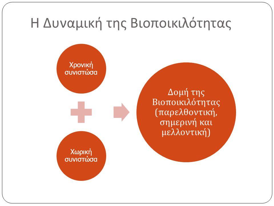 Η Δυναμική της Βιοποικιλότητας Χρονική συνιστώσα Χωρική συνιστώσα Δομή της Βιο π οικιλότητας (π αρελθοντική, σημερινή και μελλοντική )