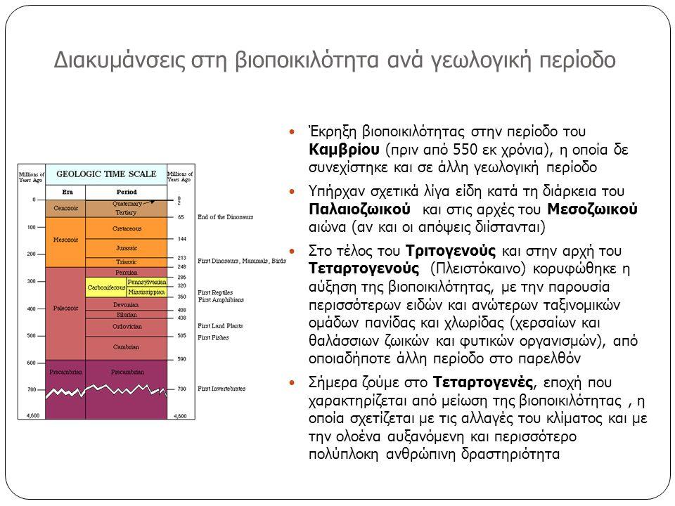 Διακυμάνσεις στη βιοποικιλότητα ανά γεωλογική περίοδο Έκρηξη βιοποικιλότητας στην περίοδο του Καμβρίου (πριν από 550 εκ χρόνια), η οποία δε συνεχίστηκε και σε άλλη γεωλογική περίοδο Υπήρχαν σχετικά λίγα είδη κατά τη διάρκεια του Παλαιοζωικού και στις αρχές του Μεσοζωικού αιώνα (αν και οι απόψεις διίστανται) Στο τέλος του Τριτογενούς και στην αρχή του Τεταρτογενούς (Πλειστόκαινο) κορυφώθηκε η αύξηση της βιοποικιλότητας, με την παρουσία περισσότερων ειδών και ανώτερων ταξινομικών ομάδων πανίδας και χλωρίδας (χερσαίων και θαλάσσιων ζωικών και φυτικών οργανισμών), από οποιαδήποτε άλλη περίοδο στο παρελθόν Σήμερα ζούμε στο Τεταρτογενές, εποχή που χαρακτηρίζεται από μείωση της βιοποικιλότητας, η οποία σχετίζεται με τις αλλαγές του κλίματος και με την ολοένα αυξανόμενη και περισσότερο πολύπλοκη ανθρώπινη δραστηριότητα