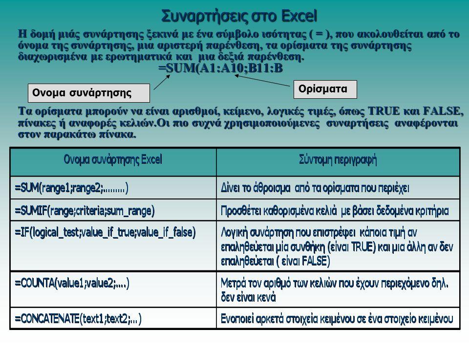 Συναρτήσεις στο Excel Συναρτήσεις στο Excel Η δομή μιάς συνάρτησης ξεκινά με ένα σύμβολο ισότητας ( = ), που ακολουθείται από το όνομα της συνάρτησης, μια αριστερή παρένθεση, τα ορίσματα της συνάρτησης διαχωρισμένα με ερωτηματικά και μια δεξιά παρένθεση.