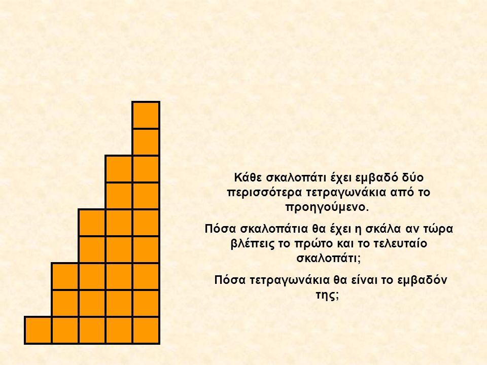 Κάθε σκαλοπάτι έχει εμβαδό δύο περισσότερα τετραγωνάκια από το προηγούμενο. Πόσα σκαλοπάτια θα έχει η σκάλα αν τώρα βλέπεις το πρώτο και το τελευταίο