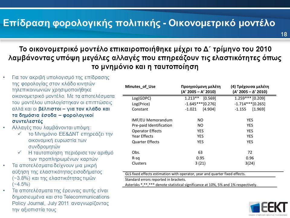 Επίδραση φορολογικής πολιτικής - Οικονομετρικό μοντέλο 18 Για τον ακριβή υπολογισμό της επίδρασης της φορολογίας στον κλάδο κινητών τηλεπικοινωνιών χρησιμοποιήθηκε οικονομετρικό μοντέλο.