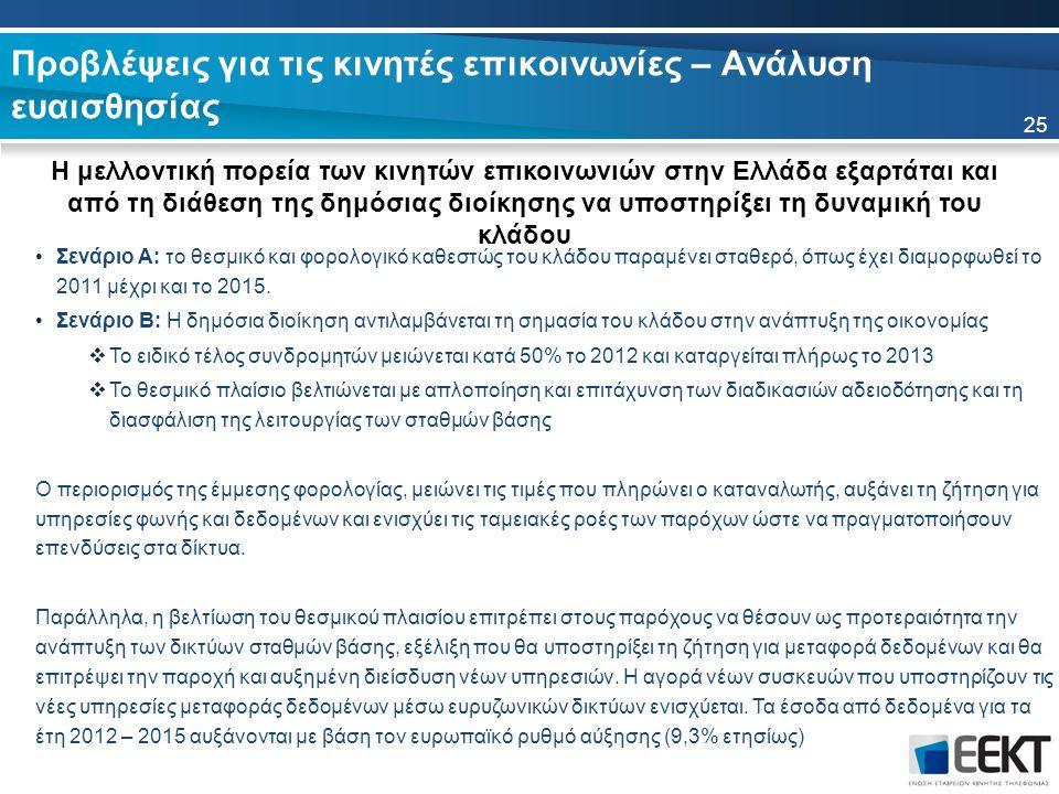 Προβλέψεις για τις κινητές επικοινωνίες – Ανάλυση ευαισθησίας 25 Η μελλοντική πορεία των κινητών επικοινωνιών στην Ελλάδα εξαρτάται και από τη διάθεση της δημόσιας διοίκησης να υποστηρίξει τη δυναμική του κλάδου Σενάριο Α: το θεσμικό και φορολογικό καθεστώς του κλάδου παραμένει σταθερό, όπως έχει διαμορφωθεί το 2011 μέχρι και το 2015.