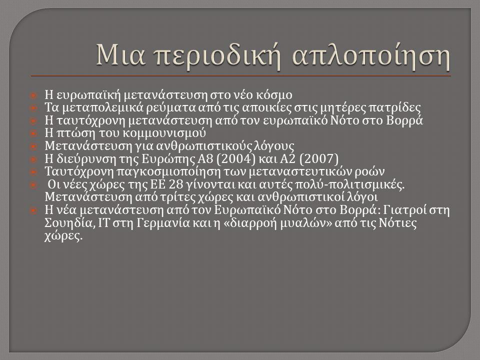  Η ευρωπαϊκή μετανάστευση στο νέο κόσμο  Τα μεταπολεμικά ρεύματα από τις αποικίες στις μητέρες πατρίδες  Η ταυτόχρονη μετανάστευση από τον ευρωπαϊκό Νότο στο Βορρά  Η πτώση του κομμουνισμού  Μετανάστευση για ανθρωπιστικούς λόγους  Η διεύρυνση της Ευρώπης Α 8 (2004) και Α 2 (2007)  Ταυτόχρονη παγκοσμιοποίηση των μεταναστευτικών ροών  Οι νέες χώρες της ΕΕ 28 γίνονται και αυτές πολύ - πολιτισμικές.