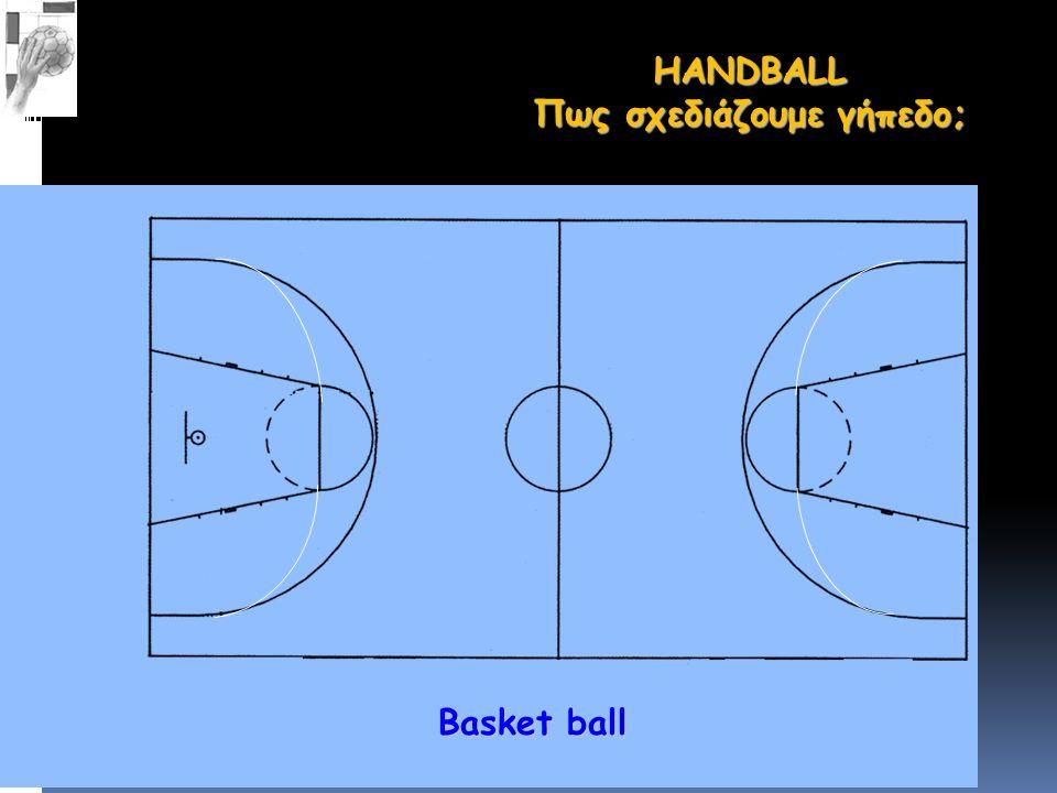 HANDBALL Πως σχεδιάζουμε γήπεδο; Basket ball