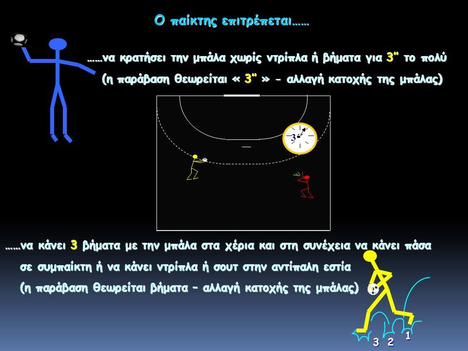 Ο παίκτης επιτρέπεται…… ……να κρατήσει την μπάλα χωρίς ντρίπλα ή βήματα για 3'' το πολύ ……να κρατήσει την μπάλα χωρίς ντρίπλα ή βήματα για 3'' το πολύ (η παράβαση θεωρείται « 3'' » - αλλαγή κατοχής της μπάλας) (η παράβαση θεωρείται « 3'' » - αλλαγή κατοχής της μπάλας) ……να κάνει 3 βήματα με την μπάλα στα χέρια και στη συνέχεια να κάνει πάσα σε συμπαίκτη ή να κάνει ντρίπλα ή σουτ στην αντίπαλη εστία σε συμπαίκτη ή να κάνει ντρίπλα ή σουτ στην αντίπαλη εστία (η παράβαση θεωρείται βήματα – αλλαγή κατοχής της μπάλας) (η παράβαση θεωρείται βήματα – αλλαγή κατοχής της μπάλας) 2 1 3 3΄΄