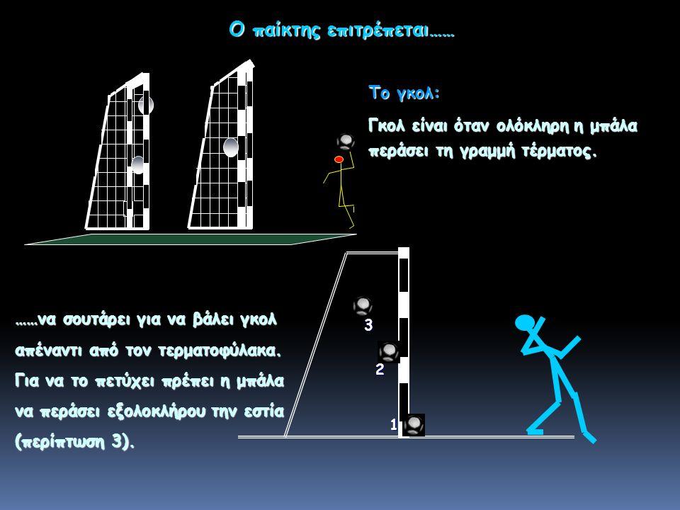 Ο παίκτης επιτρέπεται…… ……να σουτάρει για να βάλει γκολ απέναντι από τον τερματοφύλακα.