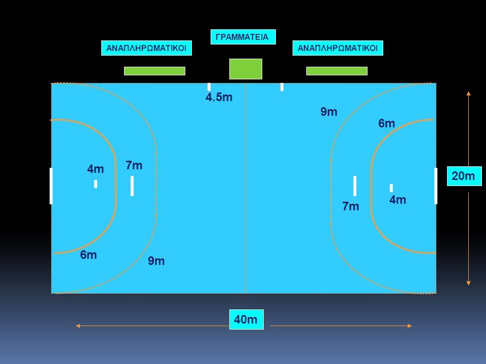 Η ΡΙΨΗ ΤΟΥ ΚΟΡΝΕΡ Το κόρνερ εκτελείται από τη συμβολή των γραμμών τέρματος και πλάγιου άουτ, ο αμυντικός, πρέπει να βρίσκεται 3 μέτρα από την μπάλα.
