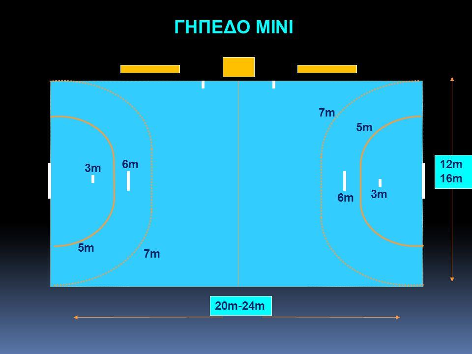 Εκτέλεση ρίψεων Πέναλτι σφυρίζει ο διαιτητής σε κάθε φάση που μια ομάδα ανακόπηκε με φάουλ και ήταν σε εμφανή θέση να πετύχει τέρμα.