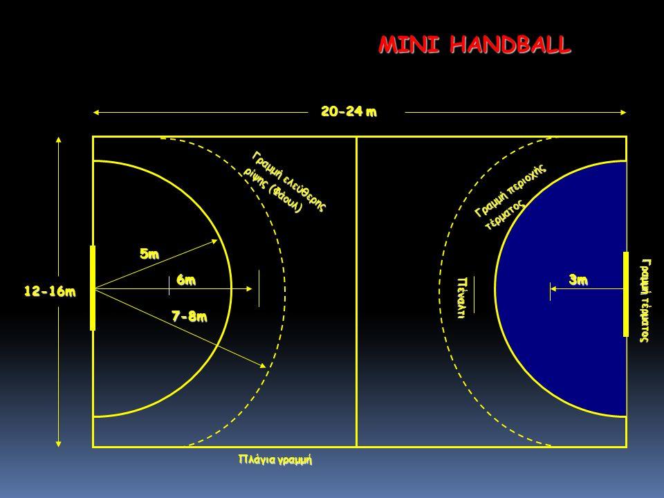 ΜΙΝΙ HANDBALL ΜΙΝΙ HANDBALL 12-16m 20-24 m 5m5m5m5m 7-8m 6m3m Γραμμή περιοχής τέρματος Γραμμή ελεύθερης ρίψης (Φάουλ) ρίψης (Φάουλ) Πέναλτι Πλάγια γραμμή Γραμμή τέρματος