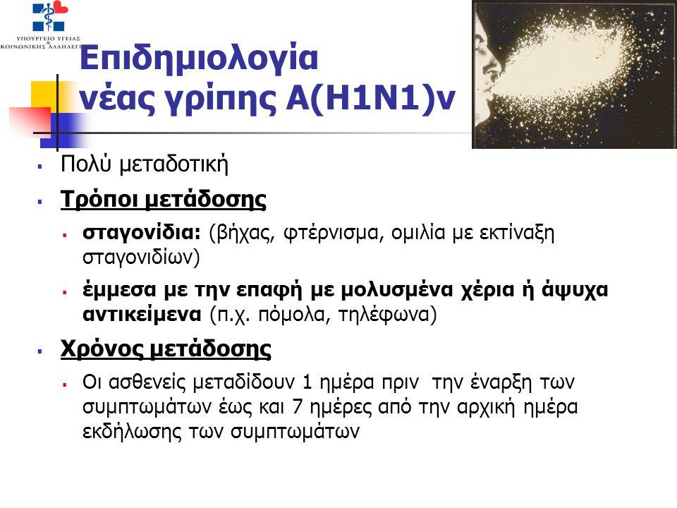 Επιδημιολογία νέας γρίπης Α(Η1Ν1)v  Πολύ μεταδοτική  Τρόποι μετάδοσης  σταγονίδια: (βήχας, φτέρνισμα, ομιλία με εκτίναξη σταγονιδίων)  έμμεσα με την επαφή με μολυσμένα χέρια ή άψυχα αντικείμενα (π.χ.