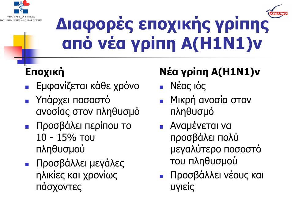 Διαφορές εποχικής γρίπης από νέα γρίπη Α(Η1Ν1)v Εποχική Εμφανίζεται κάθε χρόνο Υπάρχει ποσοστό ανοσίας στον πληθυσμό Προσβάλει περίπου το 10 - 15% του πληθυσμού Προσβάλλει μεγάλες ηλικίες και χρονίως πάσχοντες Νέα γρίπη Α(Η1Ν1)v Νέος ιός Μικρή ανοσία στον πληθυσμό Αναμένεται να προσβάλει πολύ μεγαλύτερο ποσοστό του πληθυσμού Προσβάλλει νέους και υγιείς