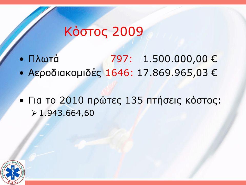 Αλλοδαποί 2010