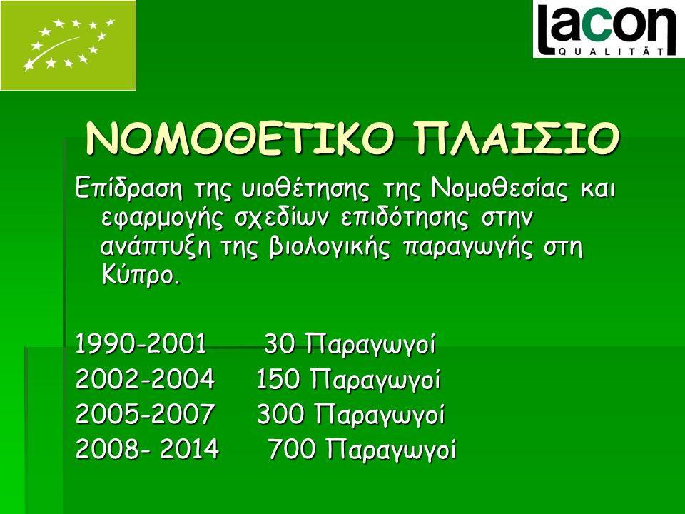 ΝΟΜΟΘΕΤΙΚΟ ΠΛΑΙΣΙΟ Επίδραση της υιοθέτησης της Νομοθεσίας και εφαρμογής σχεδίων επιδότησης στην ανάπτυξη της βιολογικής παραγωγής στη Κύπρο.