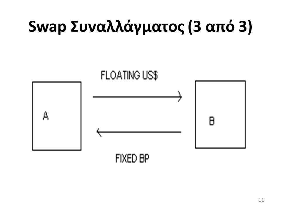 Swap Συναλλάγματος (3 από 3) 11