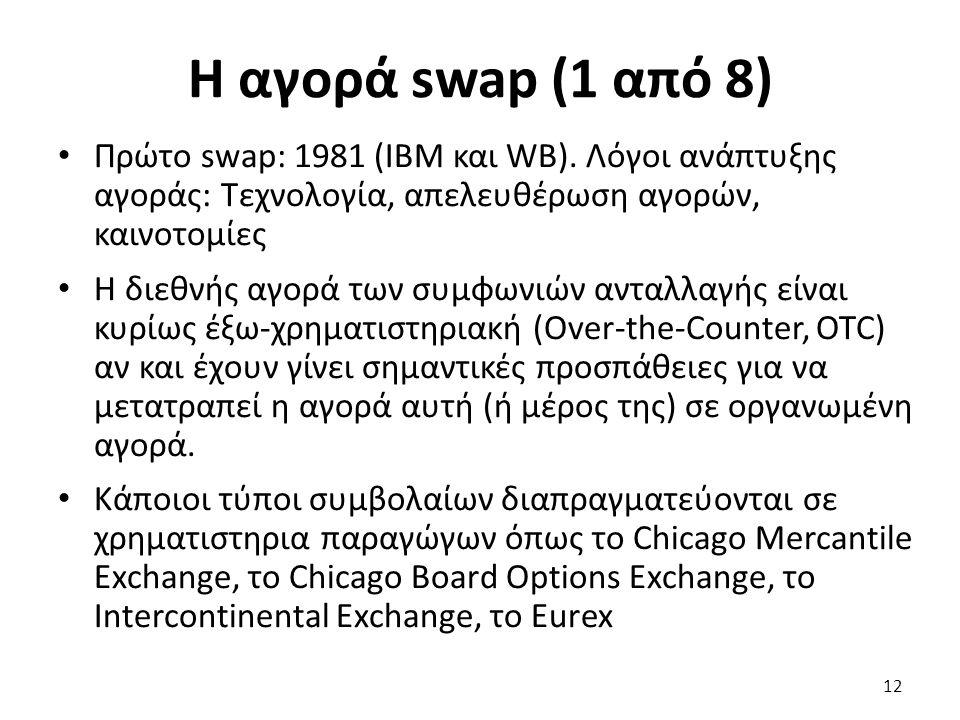 Η αγορά swap (1 από 8) Πρώτο swap: 1981 (IBM και WB).