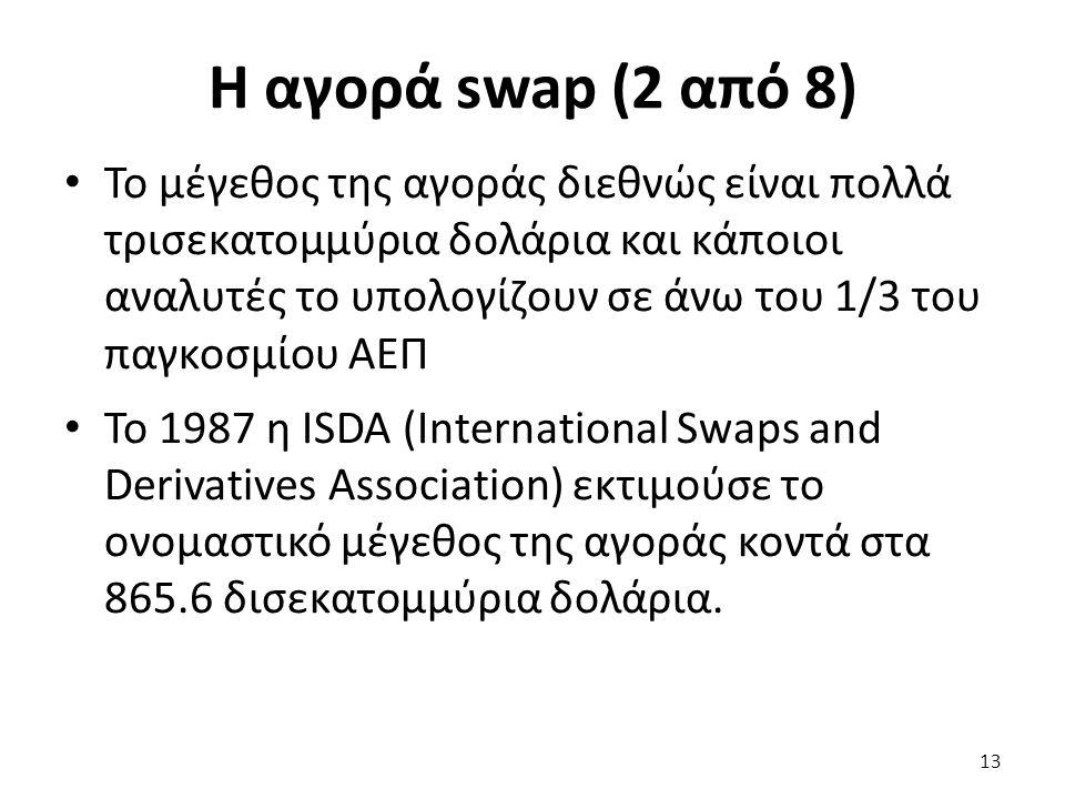 Η αγορά swap (2 από 8) Το μέγεθος της αγοράς διεθνώς είναι πολλά τρισεκατομμύρια δολάρια και κάποιοι αναλυτές το υπολογίζουν σε άνω του 1/3 του παγκοσμίου ΑΕΠ Το 1987 η ISDA (International Swaps and Derivatives Association) εκτιμούσε το ονομαστικό μέγεθος της αγοράς κοντά στα 865.6 δισεκατομμύρια δολάρια.