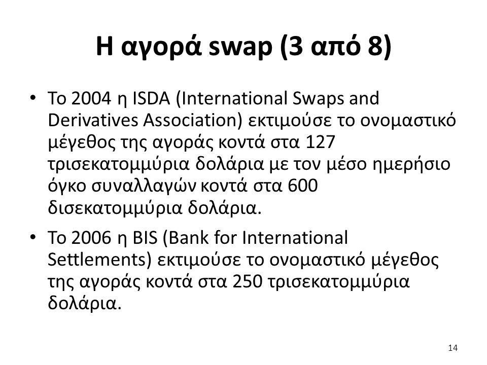 Η αγορά swap (3 από 8) Το 2004 η ISDA (International Swaps and Derivatives Association) εκτιμούσε το ονομαστικό μέγεθος της αγοράς κοντά στα 127 τρισεκατομμύρια δολάρια με τον μέσο ημερήσιο όγκο συναλλαγών κοντά στα 600 δισεκατομμύρια δολάρια.