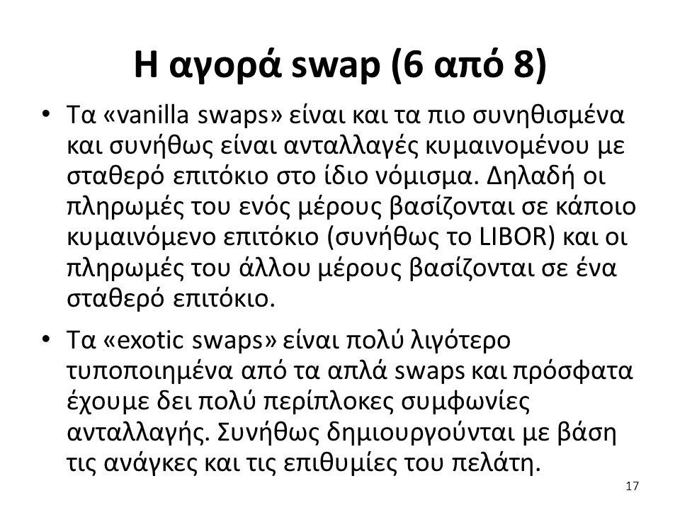 Η αγορά swap (6 από 8) Τα «vanilla swaps» είναι και τα πιο συνηθισμένα και συνήθως είναι ανταλλαγές κυμαινομένου με σταθερό επιτόκιο στο ίδιο νόμισμα.