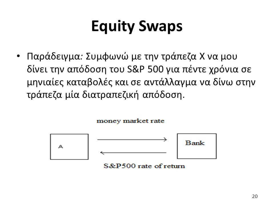 Equity Swaps Παράδειγμα: Συμφωνώ με την τράπεζα Χ να μου δίνει την απόδοση του S&P 500 για πέντε χρόνια σε μηνιαίες καταβολές και σε αντάλλαγμα να δίνω στην τράπεζα μία διατραπεζική απόδοση.