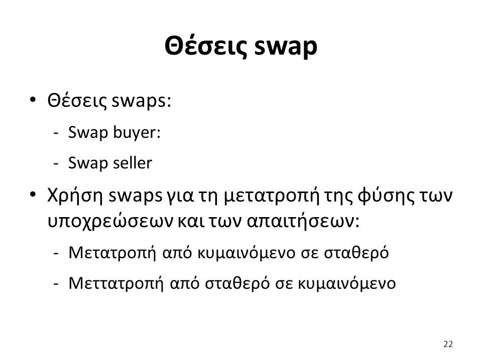 Θέσεις swap Θέσεις swaps: -Swap buyer: -Swap seller Χρήση swaps για τη μετατροπή της φύσης των υποχρεώσεων και των απαιτήσεων: -Μετατροπή από κυμαινόμενο σε σταθερό -Μεττατροπή από σταθερό σε κυμαινόμενο 22