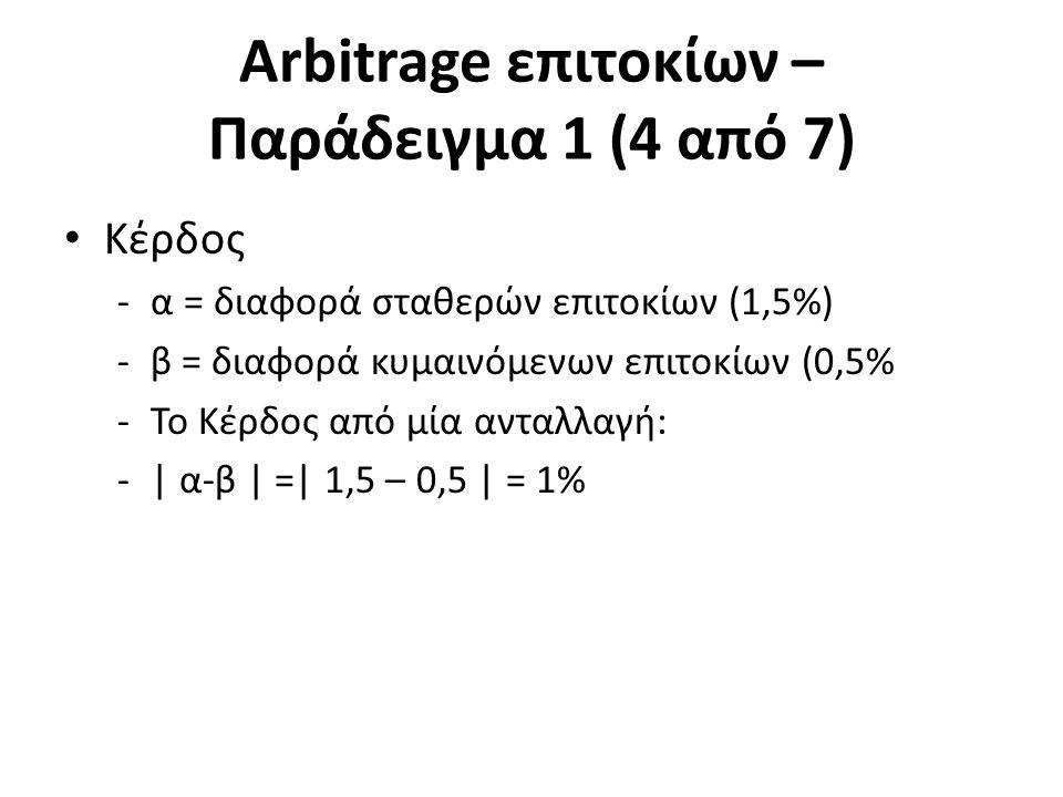 Arbitrage επιτοκίων – Παράδειγμα 1 (4 από 7) Κέρδος -α = διαφορά σταθερών επιτοκίων (1,5%) -β = διαφορά κυμαινόμενων επιτοκίων (0,5% -Το Κέρδος από μία ανταλλαγή: -| α-β | =| 1,5 – 0,5 | = 1% 26