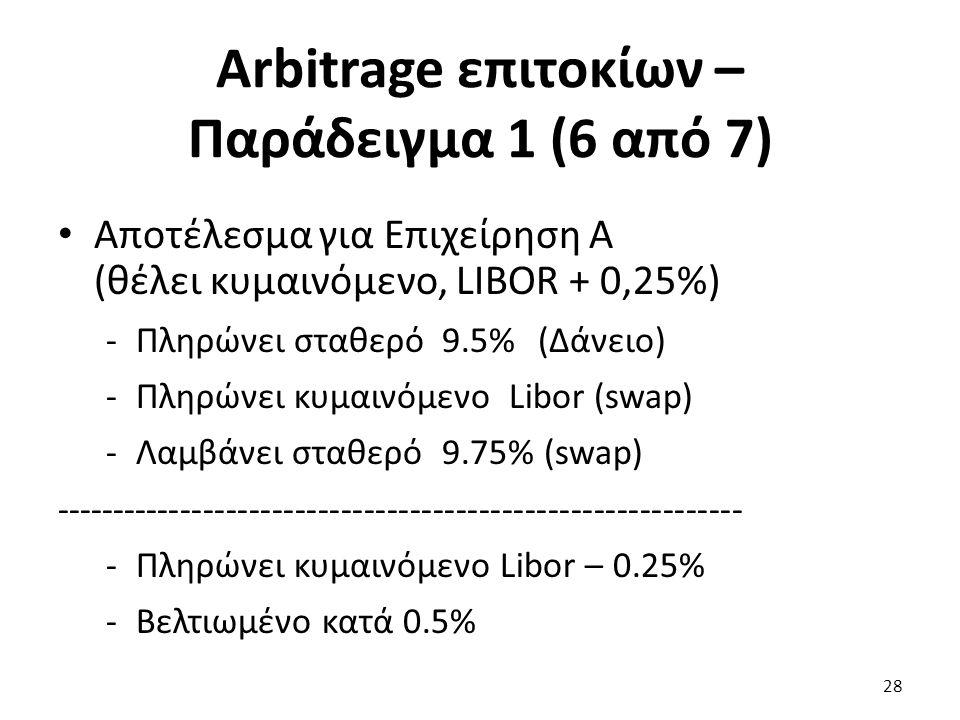 Arbitrage επιτοκίων – Παράδειγμα 1 (6 από 7) Αποτέλεσμα για Επιχείρηση Α (θέλει κυμαινόμενο, LIBOR + 0,25%) -Πληρώνει σταθερό9.5% (Δάνειο) -Πληρώνει κυμαινόμενο Libor (swap) -Λαμβάνει σταθερό 9.75% (swap) ------------------------------------------------------------ -Πληρώνει κυμαινόμενο Libor – 0.25% -Βελτιωμένο κατά 0.5% 28