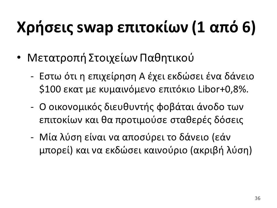 Χρήσεις swap επιτοκίων (1 από 6) Μετατροπή Στοιχείων Παθητικού -Εστω ότι η επιχείρηση Α έχει εκδώσει ένα δάνειο $100 εκατ με κυμαινόμενο επιτόκιο Libor+0,8%.