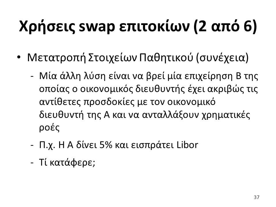 Χρήσεις swap επιτοκίων (2 από 6) Μετατροπή Στοιχείων Παθητικού (συνέχεια) -Μία άλλη λύση είναι να βρεί μία επιχείρηση Β της οποίας ο οικονομικός διευθυντής έχει ακριβώς τις αντίθετες προσδοκίες με τον οικονομικό διευθυντή της Α και να ανταλλάξουν χρηματικές ροές -Π.χ.
