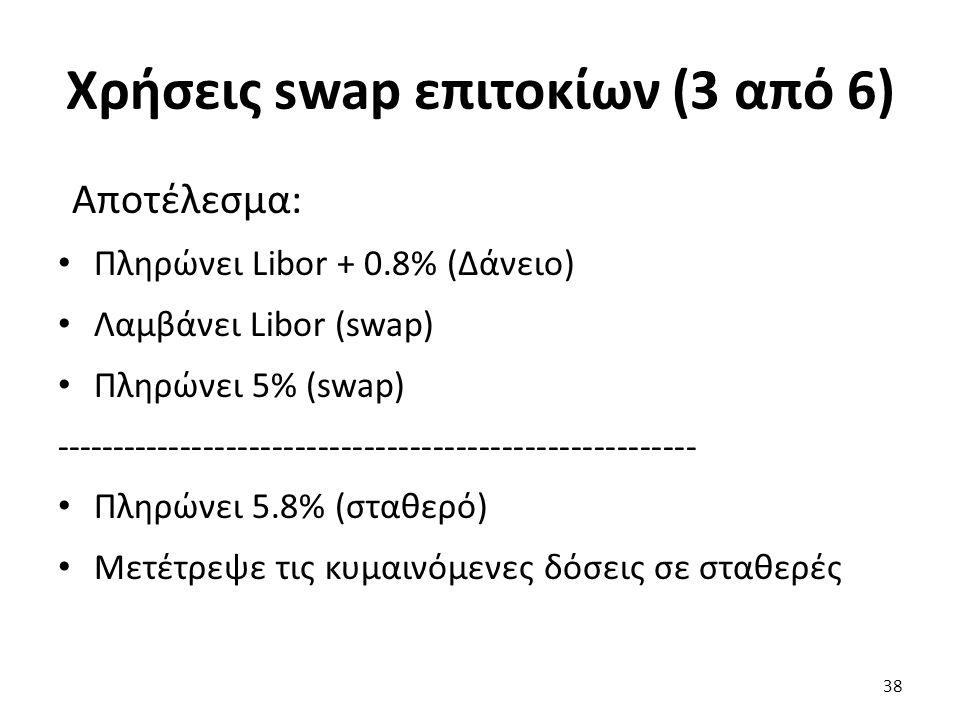 Χρήσεις swap επιτοκίων (3 από 6) Αποτέλεσμα: Πληρώνει Libor + 0.8% (Δάνειο) Λαμβάνει Libor (swap) Πληρώνει 5% (swap) -------------------------------------------------------- Πληρώνει 5.8% (σταθερό) Μετέτρεψε τις κυμαινόμενες δόσεις σε σταθερές 38