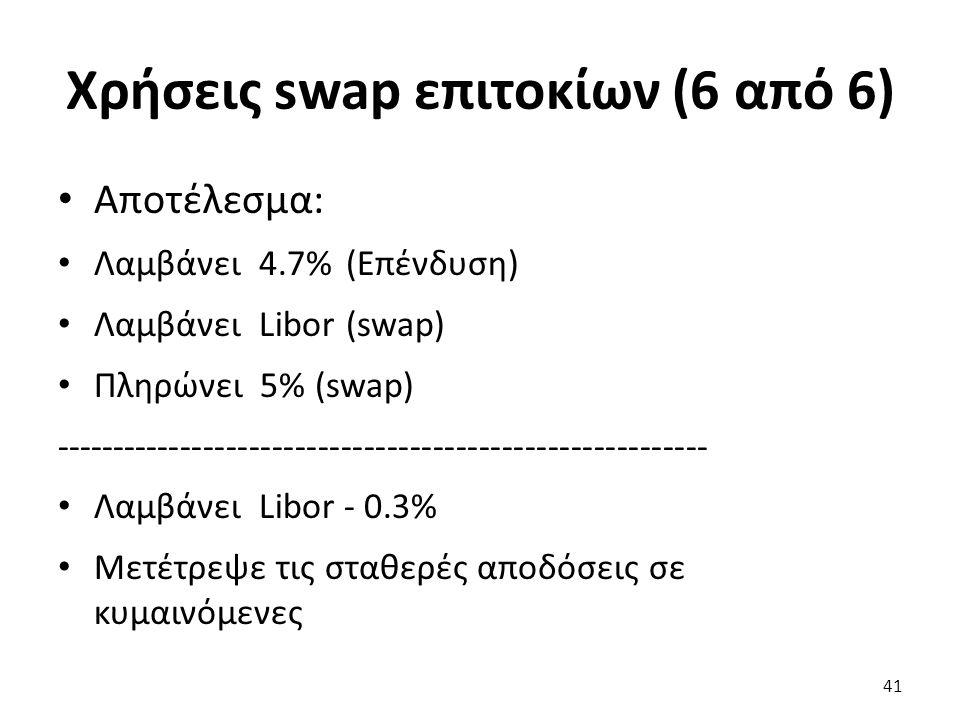 Χρήσεις swap επιτοκίων (6 από 6) Αποτέλεσμα: Λαμβάνει 4.7% (Επένδυση) Λαμβάνει Libor (swap) Πληρώνει 5% (swap) --------------------------------------------------------- Λαμβάνει Libor - 0.3% Μετέτρεψε τις σταθερές αποδόσεις σε κυμαινόμενες 41